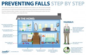 Falls Prevention Infographic from Amedisys